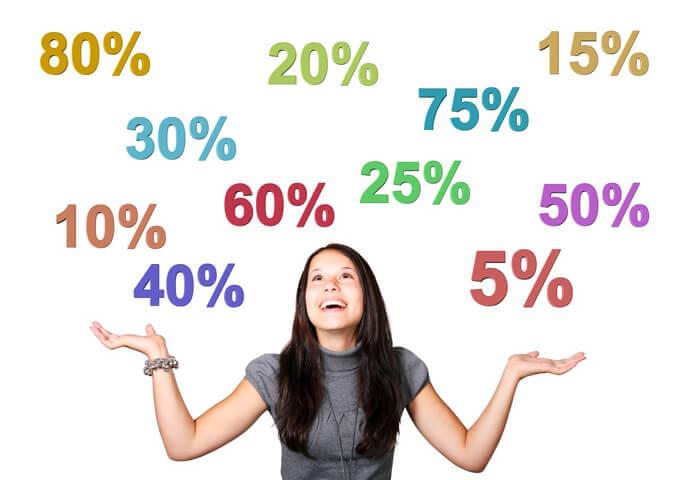 基本的な電報料金体系と各種電報の平均価格